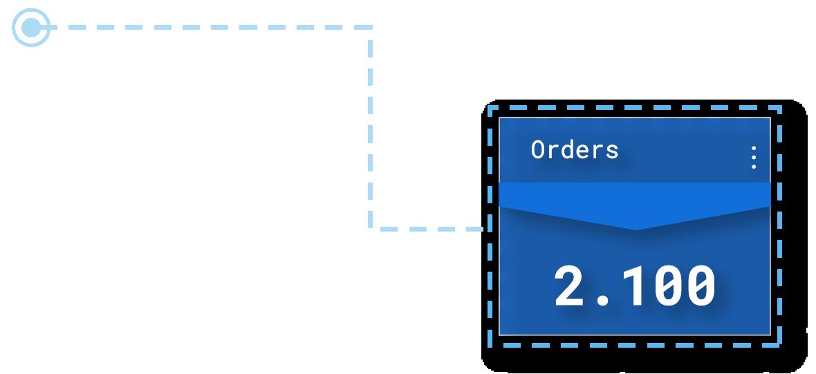 02_06 orders slide home page inobeta